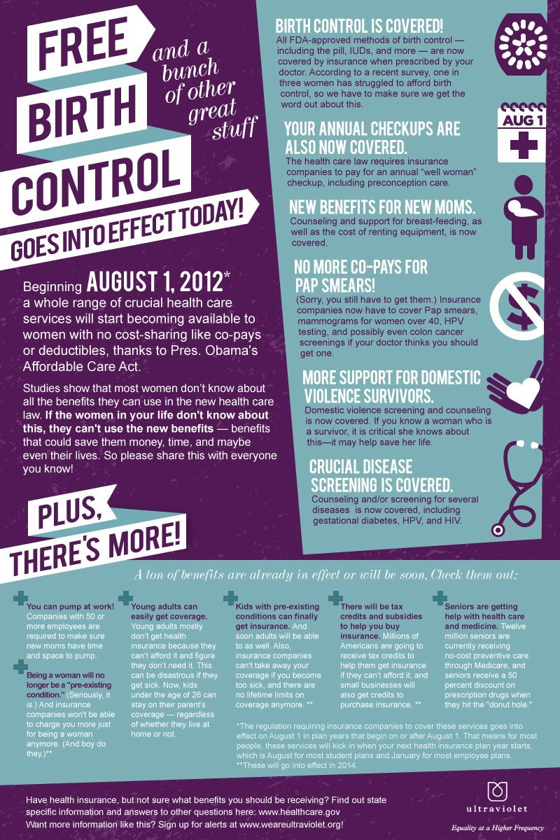 Free birth control in the United States starts TODAY. Beginning on August 1, 2012, the Affordable Care Act guarantees women access to preventive health care services (e.g. cancer screenings, HIV and STI testing, well-woman visits, breastfeeding support, prenatal/post-partum care) without copayments or deductibles. That includes prescription contraception, the prohibitive cost of which can often mean the difference between safe sex and an unplanned pregnancy. For more information on whether your health plan is offering women's preventative services with no co-pay, check out this easy-to-follow guide at the Center for Reproductive Rights. Image via Ultraviolet  Share with your networks!
