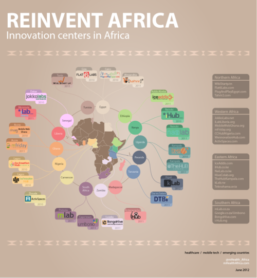 b-sama:  The Innovation Hubs of Africa This great graphic by the guys at Mhealth Africa illustrates where innovation hubs are popping up across the continent