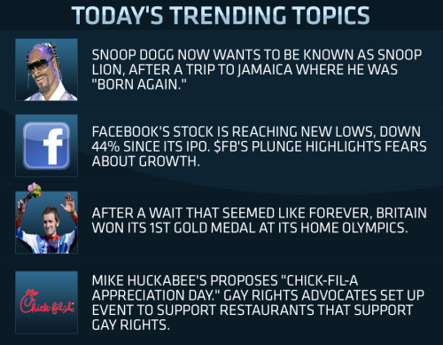 Here's what people are discussing in the social media world today…