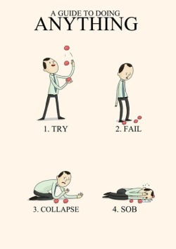 "city-of-vultures:  ""A guide to doing anything"" - ""Anonymous"" Via (9Gag)"