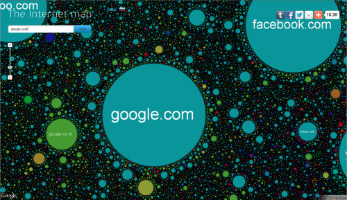 The map of the Internet -  a cool visualisation of internet traffic looking at 350.000 websites in late 2011. It also shows sites that are connected through links closer than others.