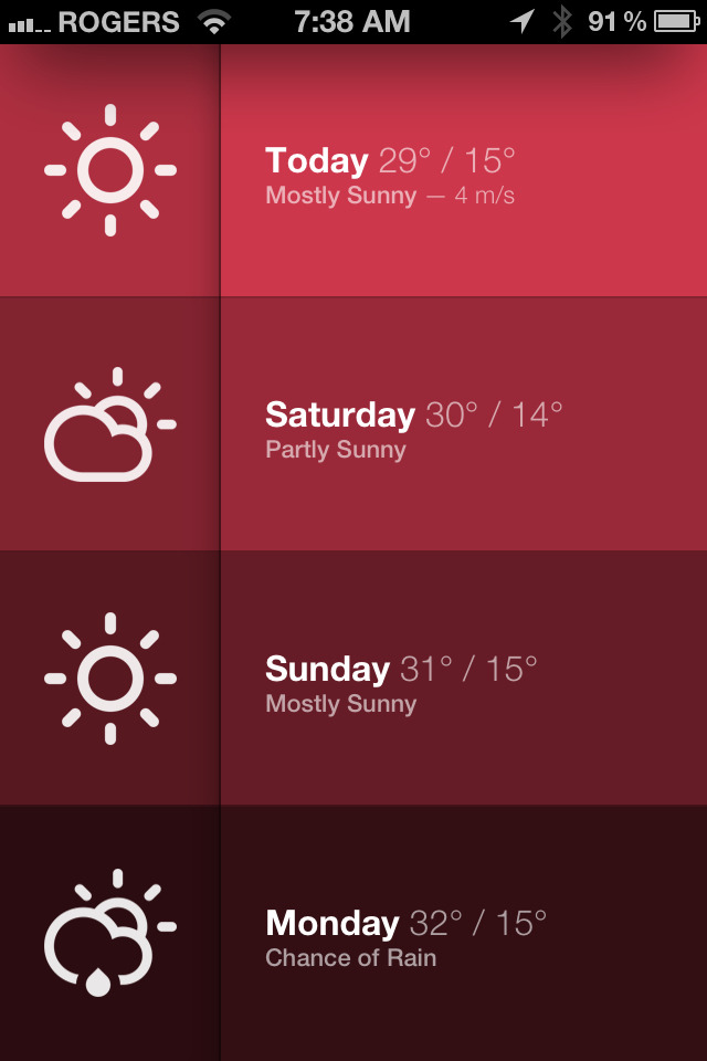 Beautiful display for weather data from http://pattern.dk/sun