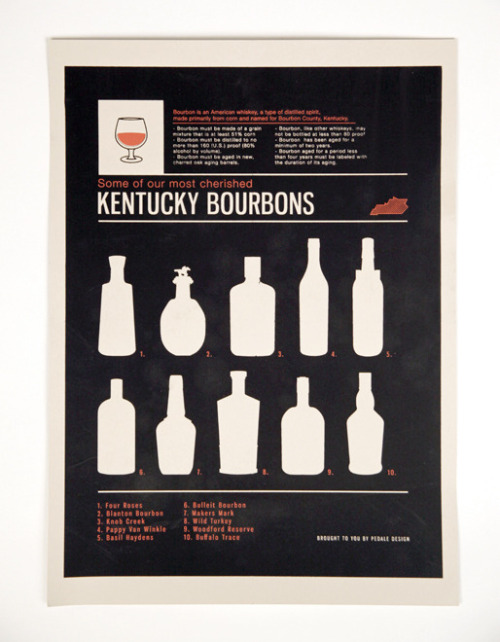 spencerlewis:  Infographic on one of Kentucky's best. Bourbon. For Sale by Pedale Design. Get yours today.