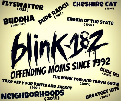 alwaysblink:  Happy 20th Anniversary guys ! ♥ #20yearsofblink182