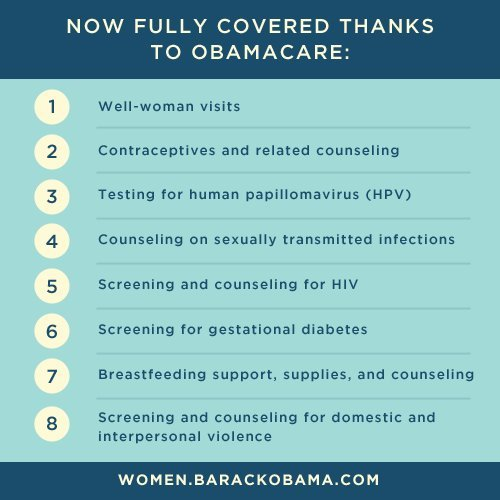 As of yesterday, these women's health services are now in effect thanks to Obamacare.