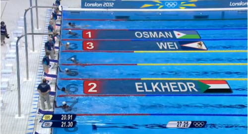 ridiculouslysudanese:  SILVER FOR MOHAMED ELKHEDR! MAKING OUR COUNTRY PROUD!    =)