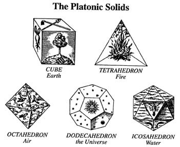 The Platonic Solids / Elementals