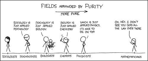 psychcomedy:  Fields of Sciences scale