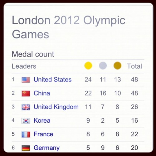More golds for USA! (Taken with Instagram)