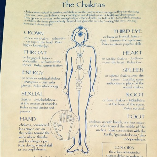 It was only $2 so I got it. #chakra #chakras #buddhism #hinduism  (Taken with Instagram)