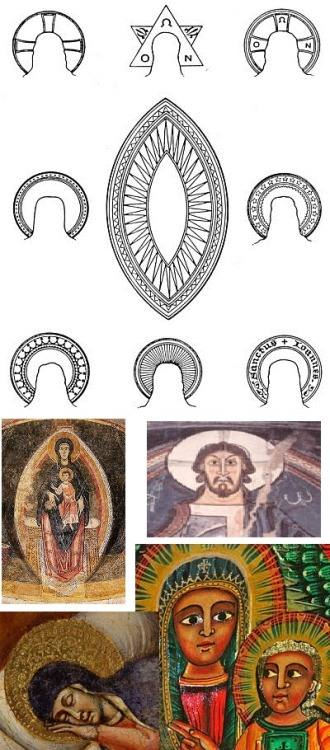 yourmaj3sty:  These Are Christian/Pagan Symbols Used In Their Art. They Are Called The 'Nimbus and Aureole'  The golden halos around the heads of Pagan gods and Christian saints refer both to their being bathed in the glory of the Sun and also to the fact that a spiritual sun within their own natures is radiating itsglow-rayand surrounding them with celestial splendor. Whenever the nimbus is composed of straight radiant lines, it is solar in significance; whenever curved lines are used for beams, it partakes lunar nature; whenever they are united, it symbolizes a, harmonious blending of both principles. The circular nimbus is solar and masculine, while the lozenge-shaped nimbus, orvesica piscis, is lunar and feminine. The same symbolism is preserved in the circular and lozenge-shaped windows of cathedrals.   There is a complete science contained in the shape, color, and adornments of the halos of saints and martyrs. A plain golden ring usually surrounds the head of a canonized saint, while God the Father and God the Son have a far more ornate aureole, usually adorned with a St. George Cross, a flowered cross, or a lilied cross, with only three of the arms visible.