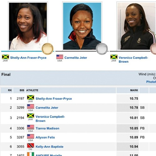 Women's 100m final  (Taken with Instagram)