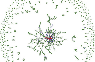 "Computer Simulation Aims to Predict Public Policy Effects on HIV/AIDS ""The spread of infectious diseases can be mitigated by properly targeted public policies that actually change people's behaviors.  HIV infections and their distribution are particularly susceptible to how they are addressed by public health officials, but it usually takes years to measure the actual results of the policies taken. In order to help predict which set of policies is most effective, Brandon Marshall, assistant professor of epidemiology at Brown University, developed a computer simulation that involves thousands of virtual humans with unique behavioral patterns.  At last week's International AIDS Society Conference in Washington, D.C., Marshall presented findings from thousands of completed simulations of how New York City's HIV/AIDS population becomes infected.  By using historical data gathered in years past, Marshall was able to tune and calibrate the algorithms to correctly predict the past, and so hopefully the future…"" via medGadget.com"