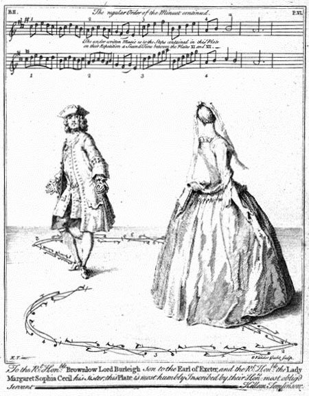 "Plates from Kellom Tomlinson's manual ""The Art of Dancing"" (1735), which combines Raoul Auger Feuillet's method of notation with illustrations of a couple performing a minuet. Images from: http://minuetcompany.org/"