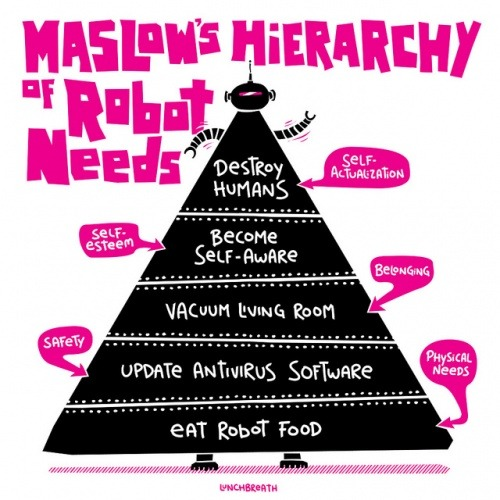 psychcomedy:  Maslow's Hierarchy of Robot Needs