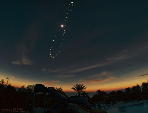 Solar Eclipse Analemma  If you were to go outside and take a picture of the sun from the same spot and time of day for an entire year, you could track the movement of the sun in the sky, and that movement would look exactly like this: a figure eight. This is called an analemma, and the term for an analemma containing a solar eclipse is a tutulemma, a term based on the Turkish word for eclipse. (x)