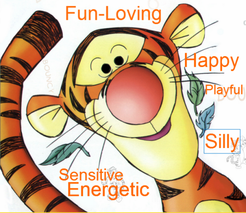 "Tigger Inner beauty: Tigger has a bouncy personality. As he says himself, ""Bouncing is what Tiggers do best"". He is very confident and has quite an ego, he often thinks of himself as being handsome and some of his other comments suggest that he has a high opinion of himself. Also, he often undertakes tasks with gusto, only to later realize that they weren't as easy as he had originally imagined. While Tigger has a tendency to recklessly bounce people as a way of introduction, he doesn't seem to act this way with Kanga. Instead he is very respectful to her, referring to her (at least in the first films) as Mrs. Kanga. Best quality/Goal: To be the greatest bouncer in the Hundred Acre Wood. Outer beauty: Orange and black stripes, beady eyes, long chin, springy tail. Quote: T-I-double-guh-err, that spells Tigger!"