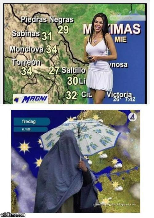 Latin America vs Middle East Weather Channel
