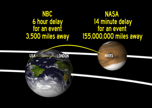 tastefullyoffensive:  NBC vs. NASA[via]