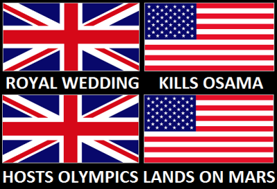 "nostopdasgay:  gryphonfingers:  cespur:  the us can't handle the uk being in the spotlight  ""DAMNIT THE UK IS HOSTING THE OLYMPICS AND EVERYONE IS THINKING THEY'RE COOLER THAN US."" ""QUICK, LAND ON MARS!""  a never ending battle of one-upmanship.  So true."