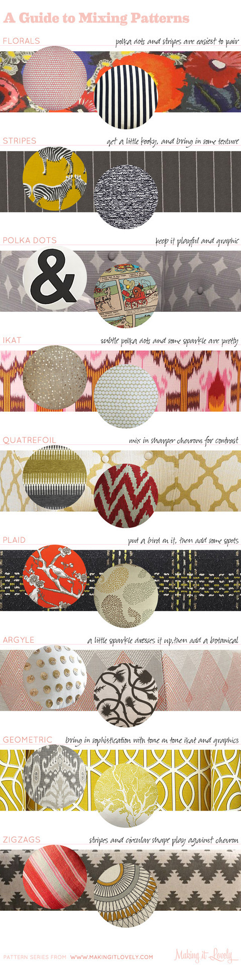Click through to see an awesome Guide to Mixing Patterns In Your Home, which I will probably use to mix clothing patterns before I ever use it to mix patterns in my home.