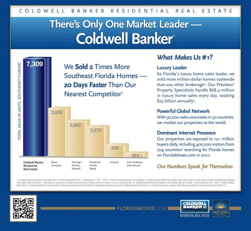 Coldwell Banker Residential Real Estate continues to dominate the Southeast Florida market. Our Numbers Speak Volumes!