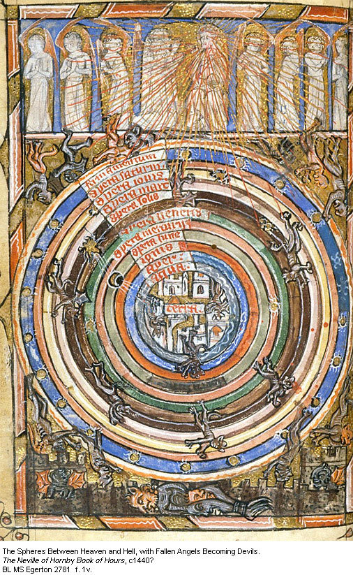 Spheres Between Heaven and Hell. Neville of Hornby Hours, c1440?
