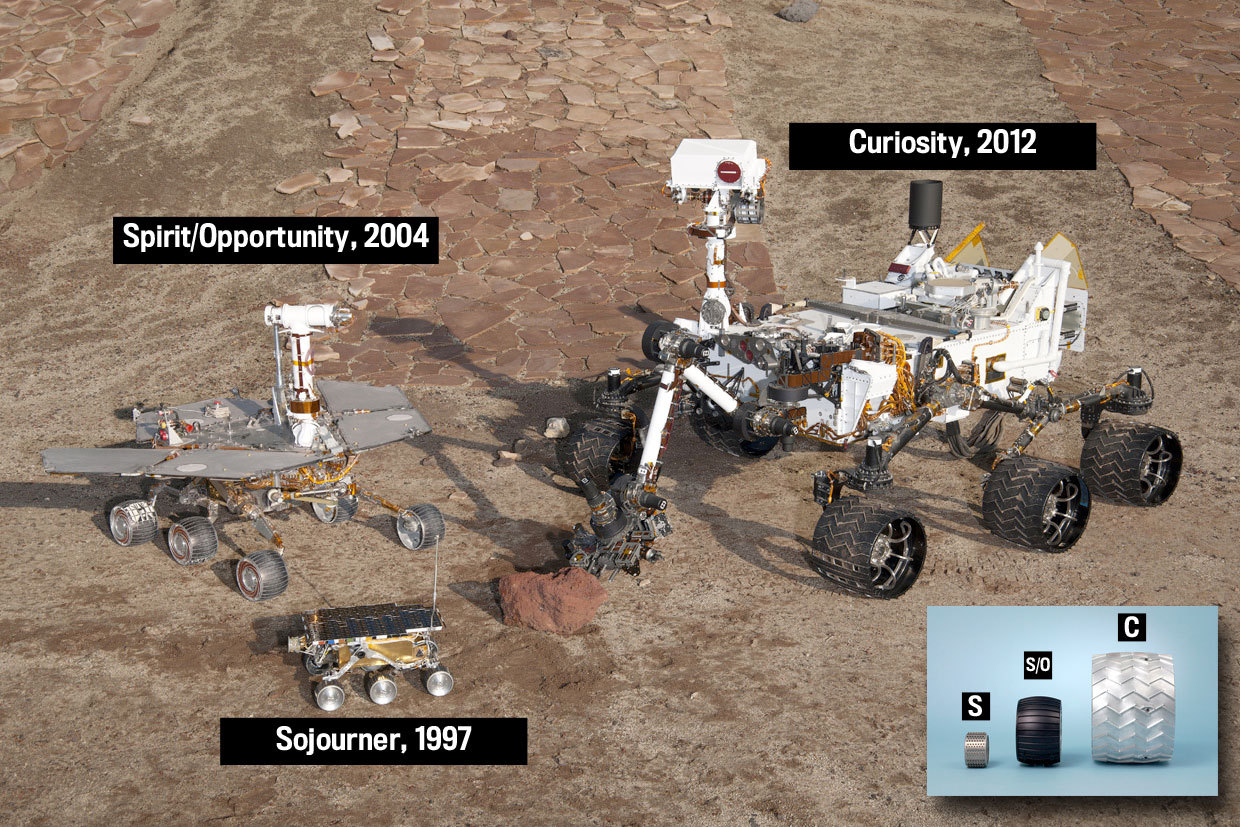 theatlantic:  From Sojourner to Curiosity: A Mars Rover Family Portrait [Image: NASA/JPL-Caltech]