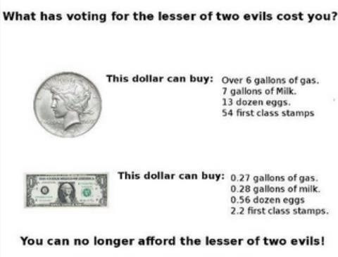 If you wonder why I post about the Federal Reserve so much, this should catch your attention.  If you work on behalf of the poor and elderly, it especially should. As Fed policies hurt them the most.