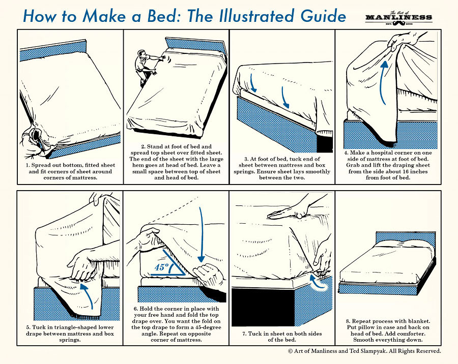 nevver:  How to Make a Bed