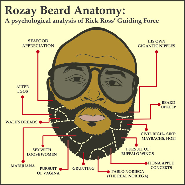 Rick Ross Beard Anatomy: A Psychological Analysis