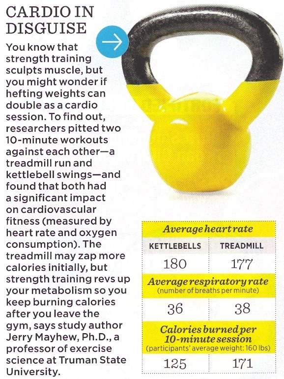 Amazing stuff. I'd love to have a kettlebell or two.