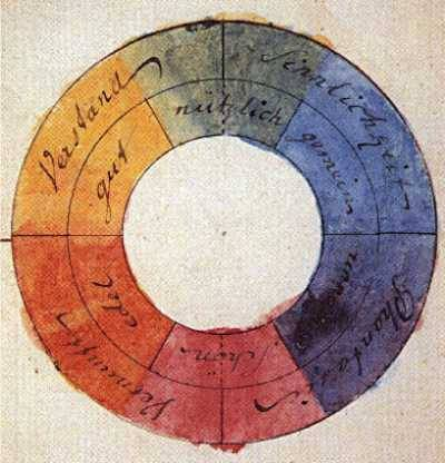 Goethe, writer, politician, and (apparently) amateur color theorist and precursor of Kandinsky.