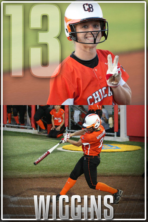 "Ranking the top 15 NPF players of the 2012 season to countdown to the Pro Fastpitch Playoffs  #13 Megan Wiggins, Chicago Bandits, OF One of the biggest reason's the Chicago Bandits were able to lift the Cowles Cup last year, Megan Wiggins quickly made herself a fan favorite in the softball world with a terrific freshman campaign. Ending the regular season with 8 home runs and 22 RBIs with a BA of .264, Wiggins was a solid bat in the middle of a good Bandits lineup. But when the playoffs began, she turned her game to another level and raised her batting average nearly 100 points while hitting one home run and 2 triples with 5 RBI. But on top of the bat, Wiggins made her presence known as one of the best defenders in all of the league making many highlight catches. This season, after a slow start, Megan has picked her game back up to almost the exact point she left off the regular season last year. She already stands with 6 HR and 16 RBI, including a big game on June 30th against the Pride with 2 HR and 6 RBI. She has carried her tremendous glove work over this season as well making many ""wow"" catches, definitely putting her self in contention for the 2012 Wilson Defensive Player of the Year award. #12 find out August 10th#13 Megan Wiggins, Chicago Bandits, OF#14 Ashley Charters, USSSA Pride, 2B#15 Natasha Watley, USSSA Pride, SS Keep in mind, these rankings are in my opinions based on stat books and what I have seen on the field this season in the games I have attended or watched online."