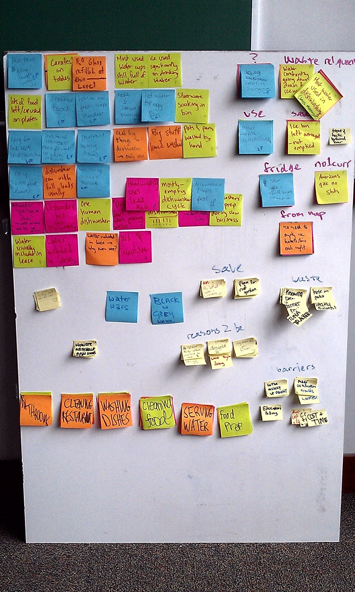 Change in workspace for the day = lots of post-its on a little whiteboard.