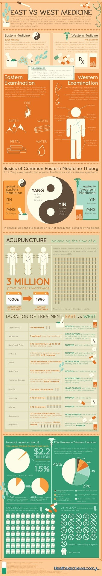 Check out some of the differences between Eastern and Western medicine and how they can integrate and complement each other.
