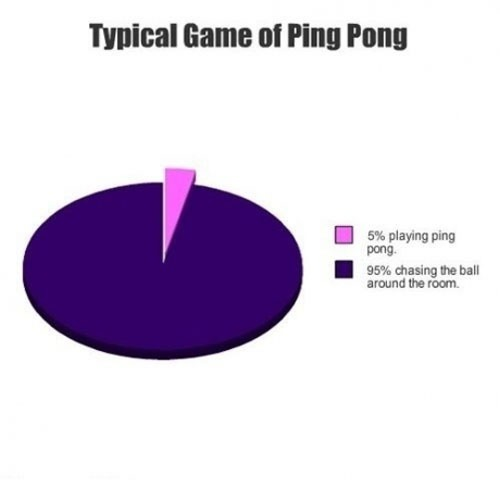 When I play Ping Pong