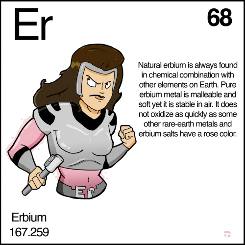 markct:  Erbium based on a fellow teacher and a little bit of Barda