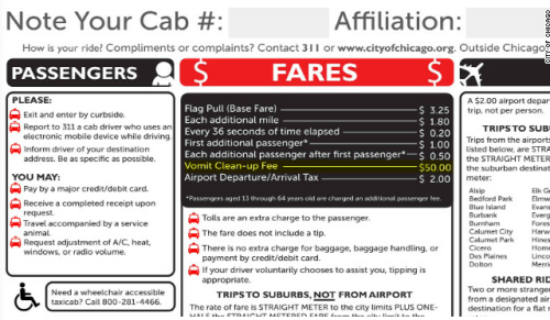 DEAR PRICE HIKERS! Chicago taxis can now levy a $50 fine if you vomit in their cabs. The new regulation took effect in July, CNN reports. Drink accordingly, and please barf before you step into the vehicle.