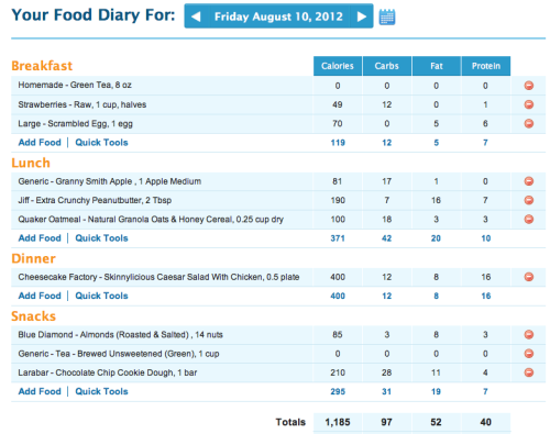 Yesterday's intake, 8/10/12I know it's really low but I was full from eating so much the day before so its okay!