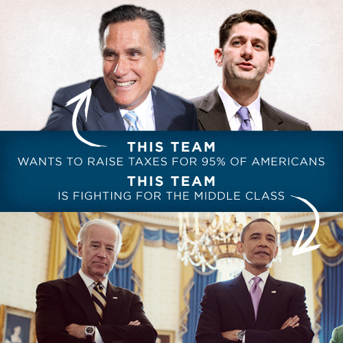 Now that we know who's on each team, say you're on Team Barack and Joe.