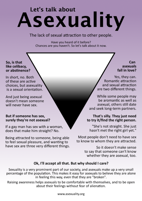 lacigreen:  asexualbipolar:  Fight misconceptions about asexuality!  here's an episode of sex+ covering asexuality with the founder of asexuality.org!