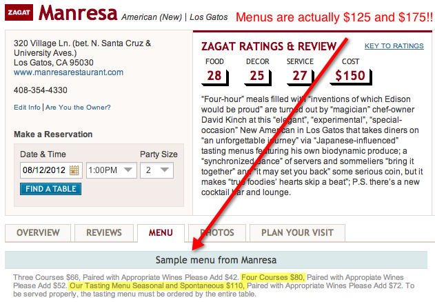 "baddeal:  Dear Zagat: To the best of our knowledge, and assuming ""the machines"" have not yet taken over, we're pretty sure this is the year 2012. We make this point because your current prices for Manresa ($66, $80 and $110) appear to be from 2005 or thereabouts.  David Kinch's two Michelin-starred restaurant now charges $125 and $175 for a series of tastings. So since this menu is apparently from about six or seven years ago, we're not surprised that you, Zagat, incorrectly list ""foie gras"" as a menu item, which has only been illegal in California for about a month. As always, incorrect menu prices (and Skynet becoming self-aware) are most definitely a BAD DEAL."