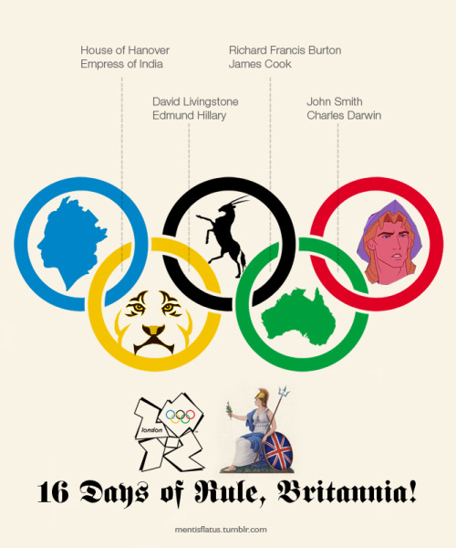 "Post-Olympics Venn Diagram: 16 Days of Rule, Britannia! (Age of Exploration, Colonial History)  The current view of the International Olympic Committee (IOC) is that the symbol ""reinforces the idea"" that the Olympic Movement is international and welcomes all countries of the world to join. As can be read in the Olympic Charter, the Olympic symbol represents the union of the five regions of the world and the meeting of athletes from throughout the world at the Olympic Games. However, no continent is represented by any specific ring. Prior to 1951, the official handbook stated that each colour corresponded to a particular continent: blue for Europe, yellow for Asia, black for Africa, green for Australia and Oceania and red for America (North and South considered as a single continent); this was removed because there was no evidence that Coubertin had intended it (the quote above was probably an afterthought). http://en.wikipedia.org/wiki/Olympic_symbols#Olympic_rings"