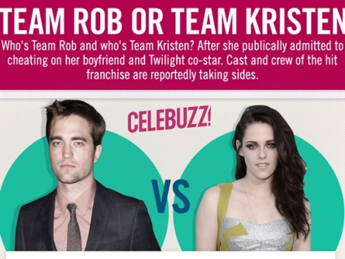 INFOGRAPHIC: Kristen Stewart Cheating Scandal Are you team Rob or team Kristen?