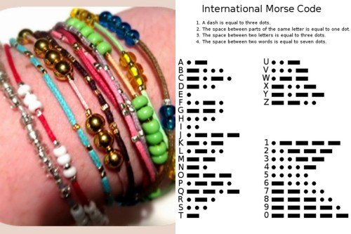 DIY Morse Code Bracelets Using Crimp Beads Tutorial from Teahab here. If you've followed my blog you will know that I gave morse code necklaces as gifts last winter based on Thanks, I Made It's Tutorial I posted here (and included the above Morse Card Chart with each necklace).  For the Morse Code Chart go here, or for one with abbreviations and punctuation marks go here. Also you can use the military phonetic alphabet here or here.
