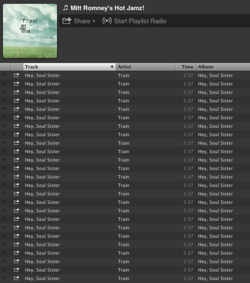 jakefogelnest:  I have gained access to Mitt Romney's Spotify account. This is his ONLY playlist.
