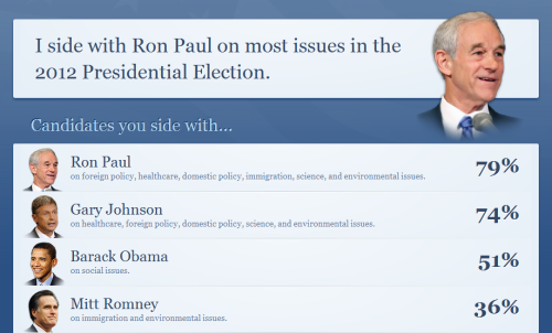 hahahhahahahahahhahahahahahaha ron paul and i are the same person