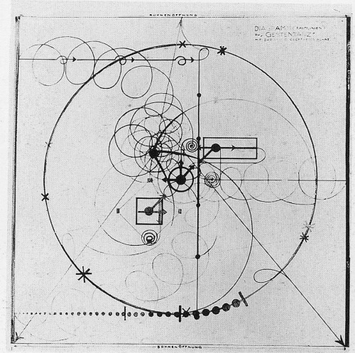 "Oskar Schlemmer, diagram for ""Gesture Dance,"" 1926 (via, via, via):  His work for the Bauhaus and his preoccupation with the theatre are an important factor in his work, which deals mainly with the problematic of the figure in space. People, typically a stylised female figure, continued to be the predominant subject in his painting. Influenced by Cubism, he usually integrated this figures into geometric structures."