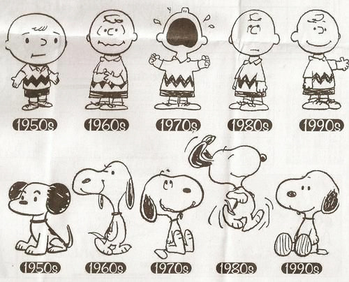 yuria:  scrap of Peanuts timeline with Charlie Brown and Snoopy (original source unknown, via livedoor.jp)